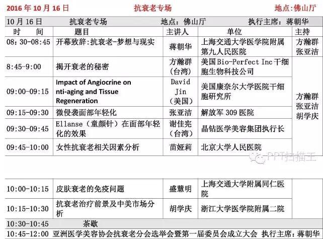 2016年亚洲医学美容学术大会