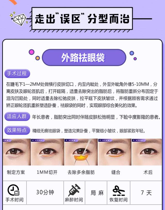 温州百佳东方外路祛眼袋 改善眼部衰老