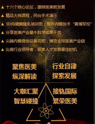 第七届:中国整形外科内镜与微创医师大会