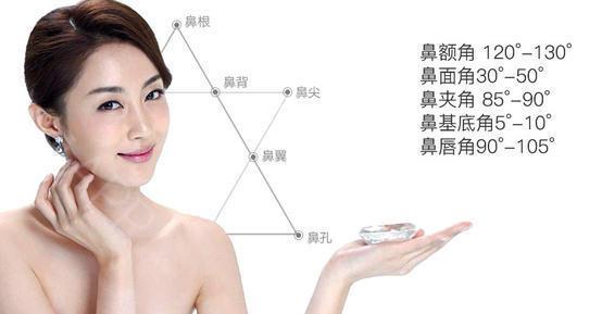 新疆华美鼻综合 进口假体+耳软骨垫鼻尖