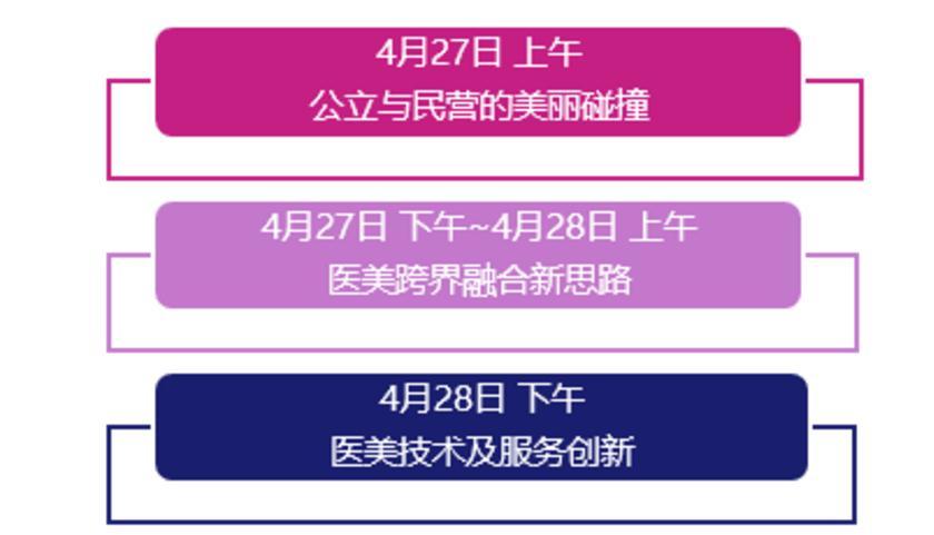 2019第二届国际医美产业创新论坛(上海)