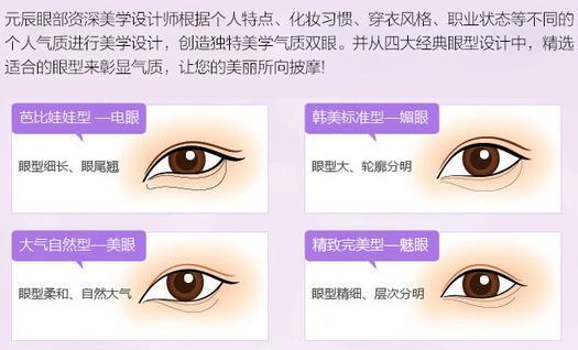 """沈阳和平元辰定点双眼皮 有神更""""睛""""彩"""