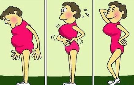 【医美技术】自体脂肪移植的历史由来