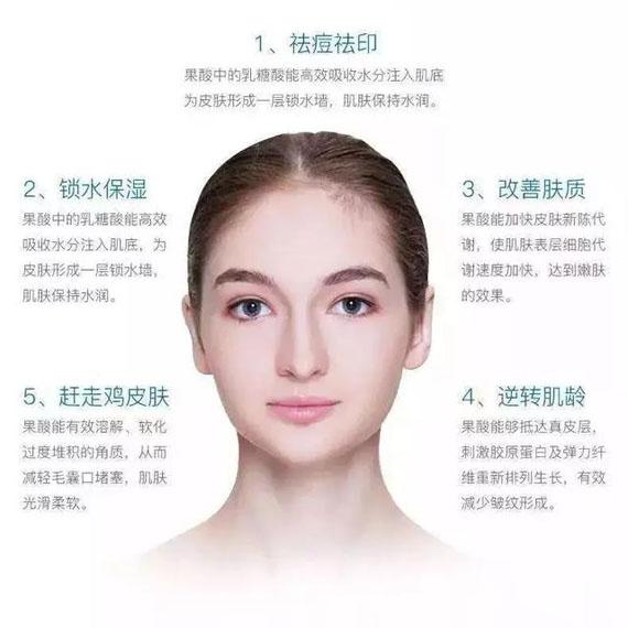 广元朗睿果酸换肤 祛痘提亮 收缩毛孔 改善肤质 美白淡斑嫩肤 唤醒新生瓷感美肌