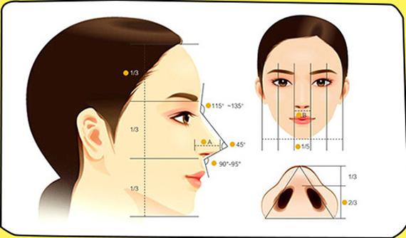 驻马店缔莱美鼻综合 硅胶假体隆鼻+耳软骨隆鼻 术后自然恢复快
