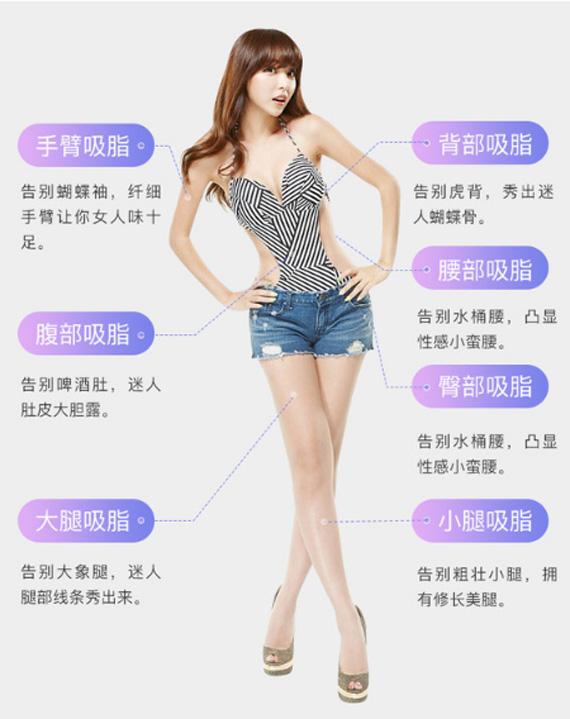 广元朗睿360°多维立体分层细化吸脂 腰腹吸脂 大腿环吸 迷人好身材