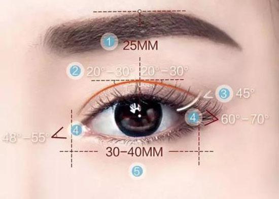 北京瑞丽天承切开双眼皮 小切口双眼皮 让你小眼变大眼