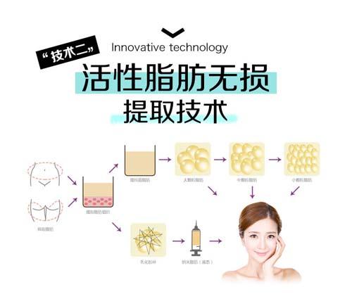 大庆超龙自体脂肪全面部填充 女颜更减龄 小脸更上镜